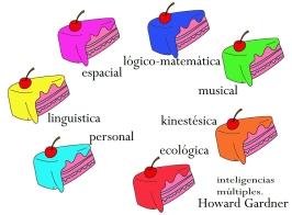 las 7 inteligencias destacadas según el prestigios psicólogo Howard Gardner